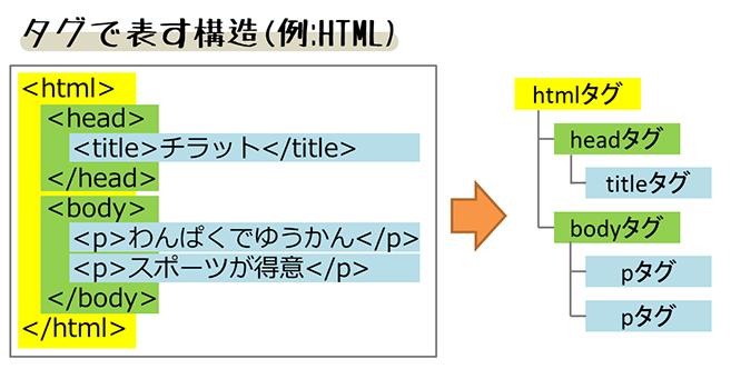 blog_mich007
